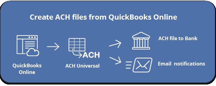 ACH Software - QuickBooks